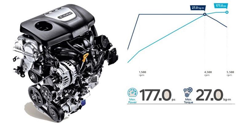 Hyundai-Kona-1.6-Turbo